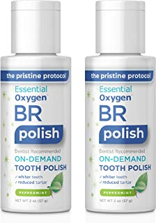 Best dental enamel paint Reviews