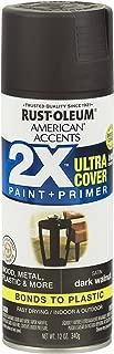 american walnut paint