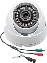 cctv dome camera night vision