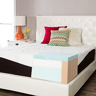 Simmons Beautyrest Comforpedic from Beautyrest Gel Memory Foam 14-inch Queen-Size Mattress Plush Plush