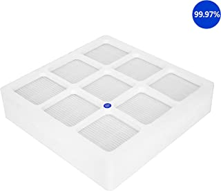 Replacement PreMax Filter, Compatible With IQ Air HealthPro, HealthPro Plus and HealthPro Compact Air Purifiers (first stage)