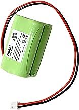 HQRP 4.8V Backup Battery for LFI Lights Red LED Exit Emergency Sign Light LEDRBBx2 + Coaster