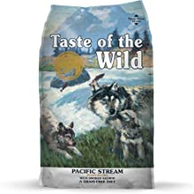 Best taste of the wild puppy food Reviews