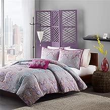 Best fuchsia comforter set Reviews