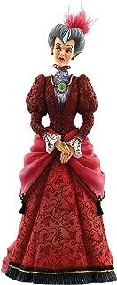 Enesco 4058289 Disney Showcase Couture De Force Lady Tremaine Stone Resin Figurine