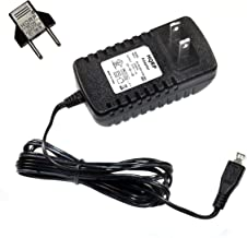 HQRP AC Adapter for JBL Flip 4 ; Charge 2+, 3 ; Clip 2 ; Pulse 3 ; Xtreme, GO, T450BT, E45BT, E55BT ; Everest 300, 700, Elite 750NC, Power Supply Cord [UL Listed] + Euro Plug Adapter
