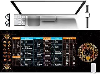 Hot Key,Shortcut Key Mouse pad,Office hotkeys,Gaming Mouse pad,Long Mousepad,Guard Table mat,XXL(35.44x15.7inch) thick3mm,...