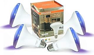 cheapest homekit bulbs