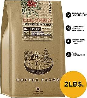 Best julies coffee beans Reviews