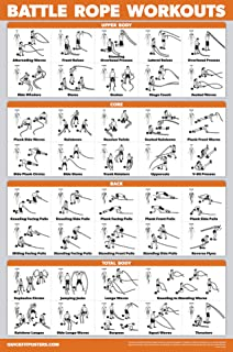 QuickFit Battle Rope Workout Poster - Laminated - Battlerope Exercise Chart - 18