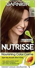 Best nutrisse hair dye colours Reviews