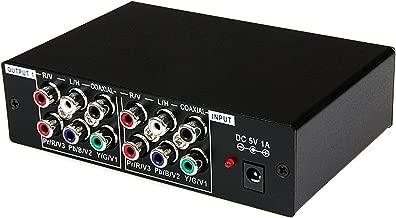 coax video distribution