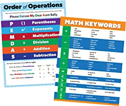 Middle School Math Posters - Order of Operations Poster for High School (2 Posters) - Classroom Math Posters - Laminated Educational Posters for High School and Middle School - 17 x 22 inches