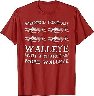 walleye fishing gifts