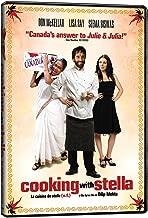 Best shriya saran film Reviews