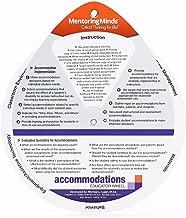 Accommodations Wheel