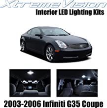 Best g35 coupe interior Reviews