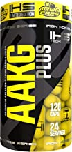 Iron Horse AAKG Plus 120 Capsules High Quality Dietary Supplement with a Strong Dose of Arginine and Citrulline Malate Muscle Pump Strengthened Muscles Strong AAKG Dose for Strength Estimated Price : £ 18,23