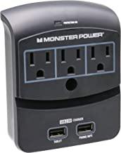 Monster Core Power (EXP 350 USB)
