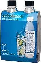 sodastream cool white