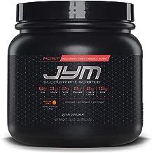 Best muscle matrix workout Reviews