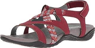 Best jsport woodland sandals Reviews