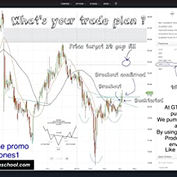 wie gut ist trading? funktionieren bots mit binären optionen?