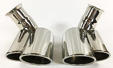 Exhaust Tips 2.25