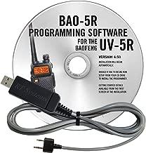 baofeng programming software