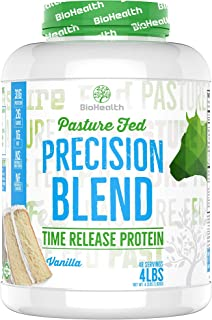 Best about time protein Reviews