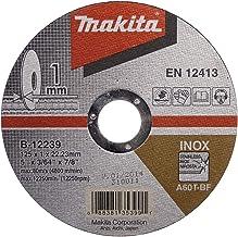 ماكيتا B-12217 عجلات قطع رقيقة - مركز مسطح (B-سلسلة) 115x1.0x22.23mm