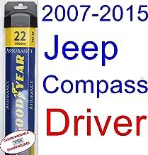 2007-2015 Jeep Compass Wiper Blade (Driver) (Goodyear Wiper Blades-Assurance) (2008,2009,2010,2011,2012,2013,2014)