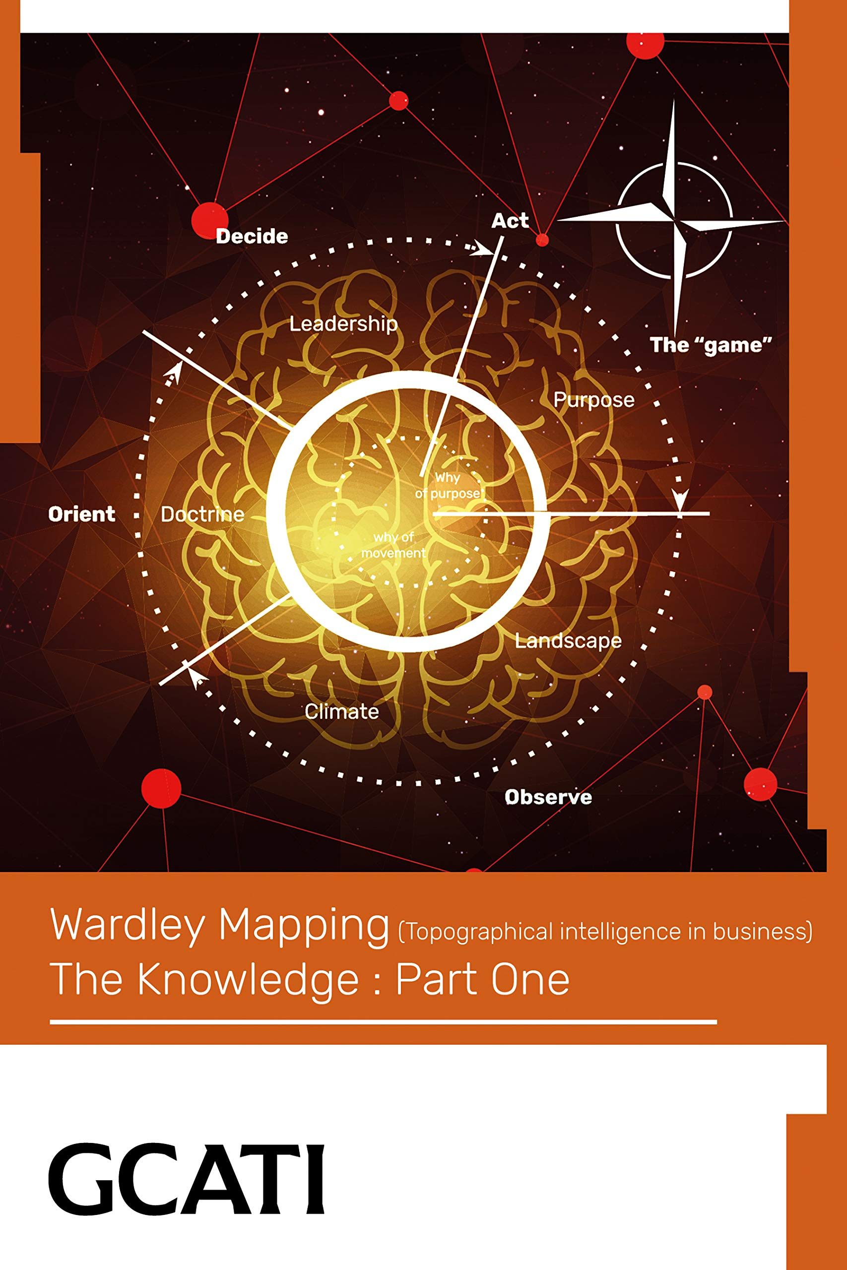 Wardley Mapping (Topographical intelligence in business): The Knowledge - Part One