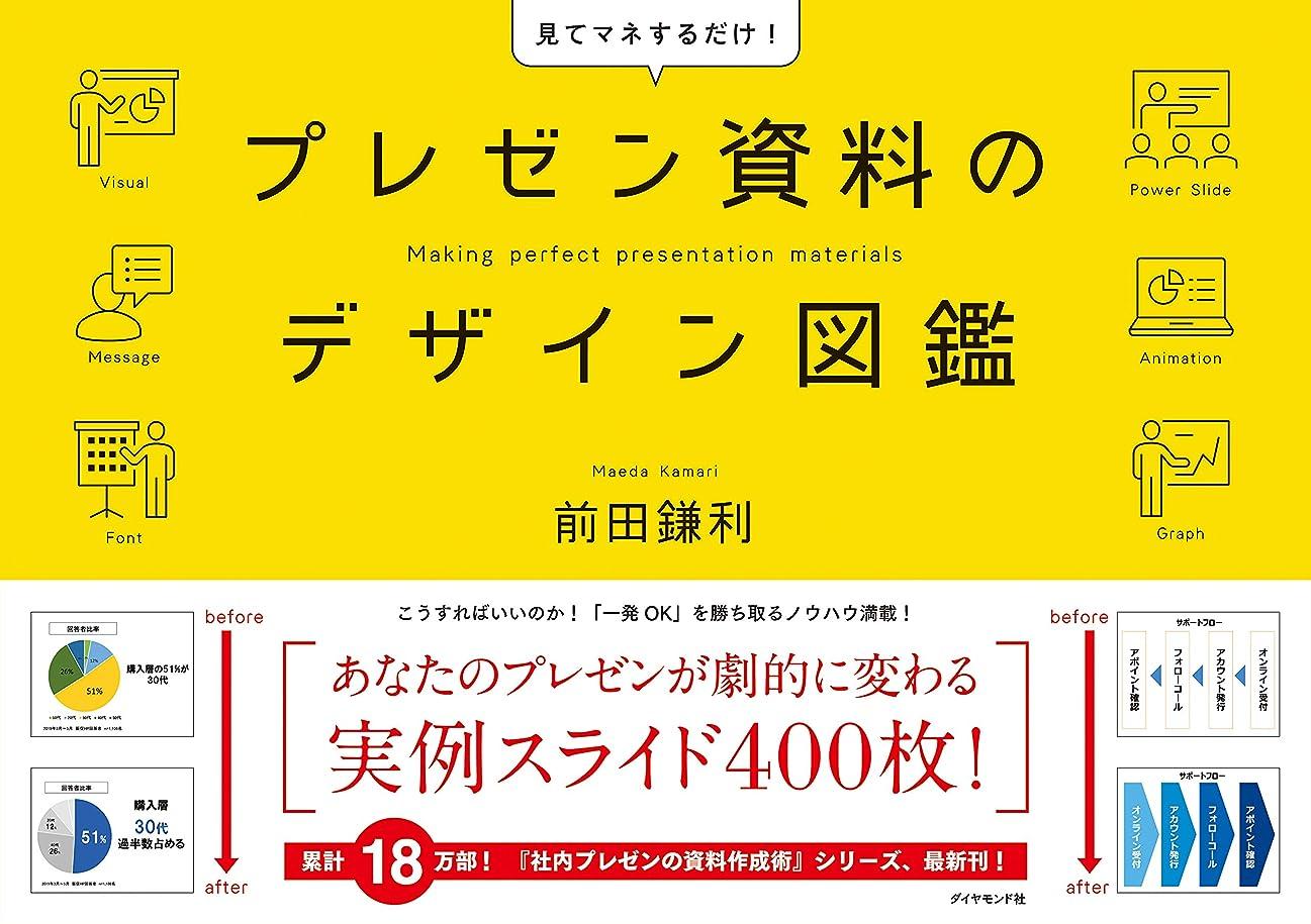 病なドリンクエイリアスプレゼン資料のデザイン図鑑