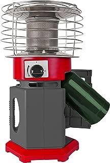 Dyna-Glo HA1360R-01 HeatAround360 -10K BTU-Red (Canada/Massachusetts)