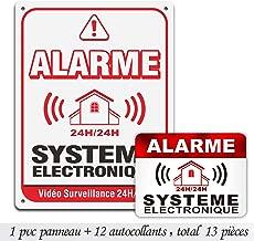 Amazonfr Autocollant Alarme