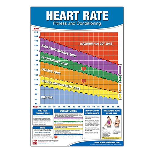 Heart Rate Charts Amazon