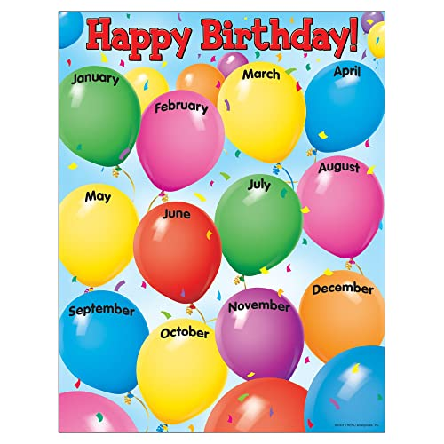 Happy Birthday Balloons Chart Poster For Recording Birthdays Ideal Classrooms