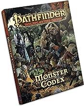 Best pathfinder goblin commando Reviews