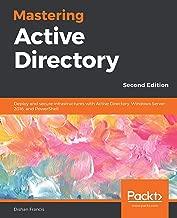 Best azure active directory authentication Reviews