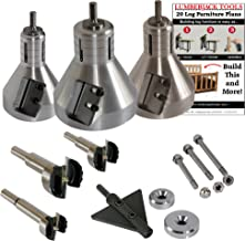 product image for Lumberjack Tools 3-Piece Industrial Series Master Kit (ISK3)