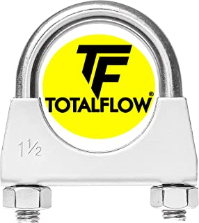 TOTALFLOW Natural Finish 1.5