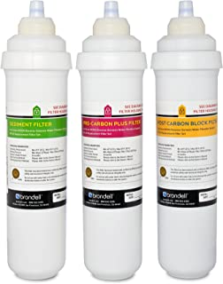 Brondell H2O+ Circle Sediment and Carbon Replacement Filter Pack (RF-20)