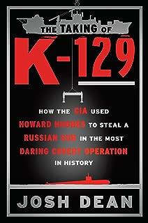 Best taking of k 129 Reviews