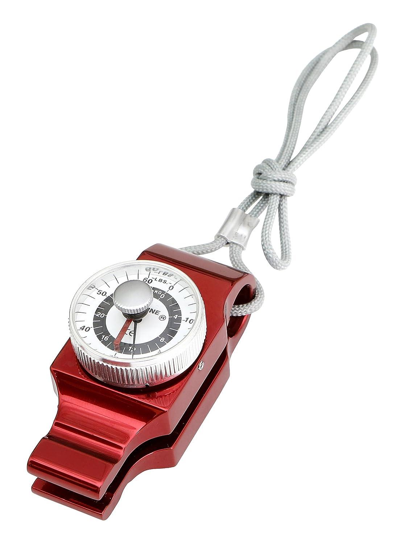 Sacramento Mall Baseline 12-0201 Pinch Gauge 60 40% OFF Cheap Sale lbs Red Capacity