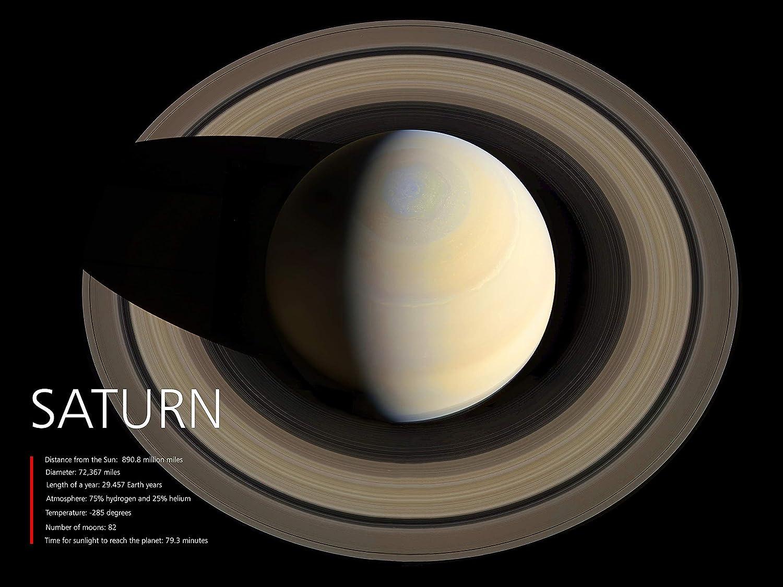 Planet SATURN Poster trend rank Art Photo Cheap bargain Prin NASA Space Hubble
