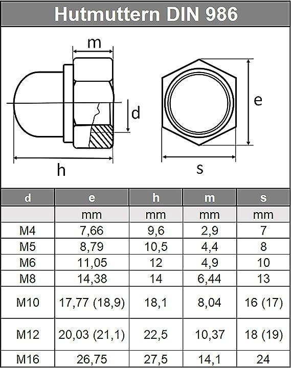 100 St/ück Hutmuttern M4 selbstsichernd mit nichtmetallischem Klemmteil DIN 986 Edelstahl A2