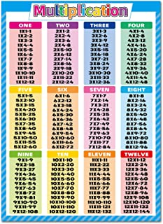 Multiplication Charts Multiplication Tables Poster,17.3x24 inch Math Charts Times Table for Elementary,Educational Poster ...