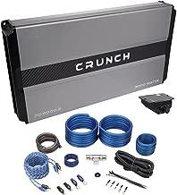 crunch pd1500 1