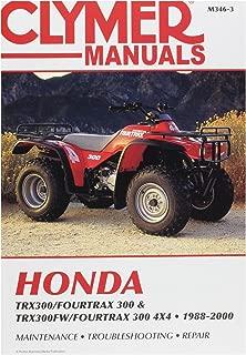 Clymer M3463 Repair Manual